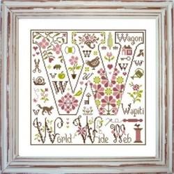 Lettre W comme world wide web - Jardin privé