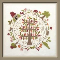 Autour de mon arbre - Jardin Privé