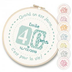40 ans - Lilipoints