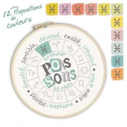Poissons - Lilipoints