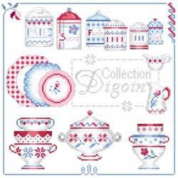 Collection Digoin - Passion Bonheur